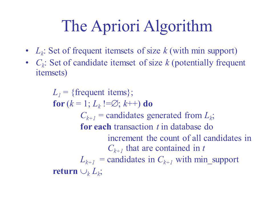 The Apriori Algorithm Lk: Set of frequent itemsets of size k (with min support)