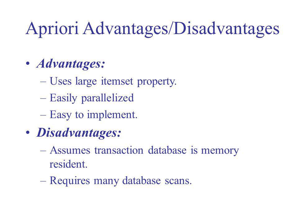 Apriori Advantages/Disadvantages