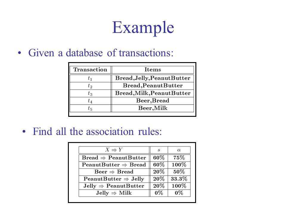 Example Given a database of transactions: