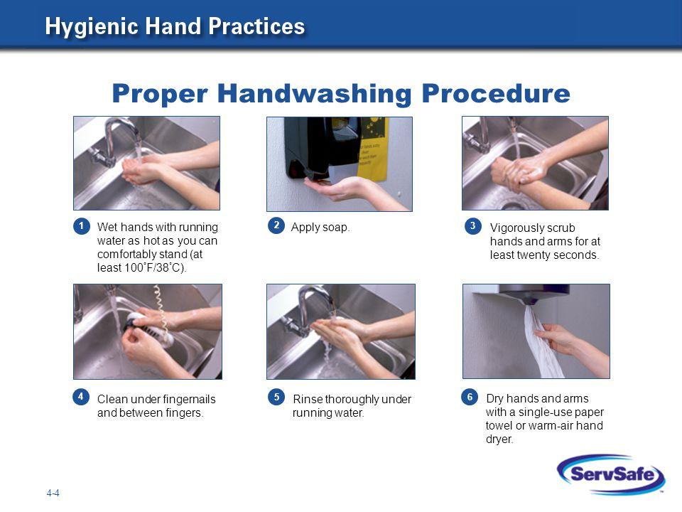 Proper Handwashing Procedure