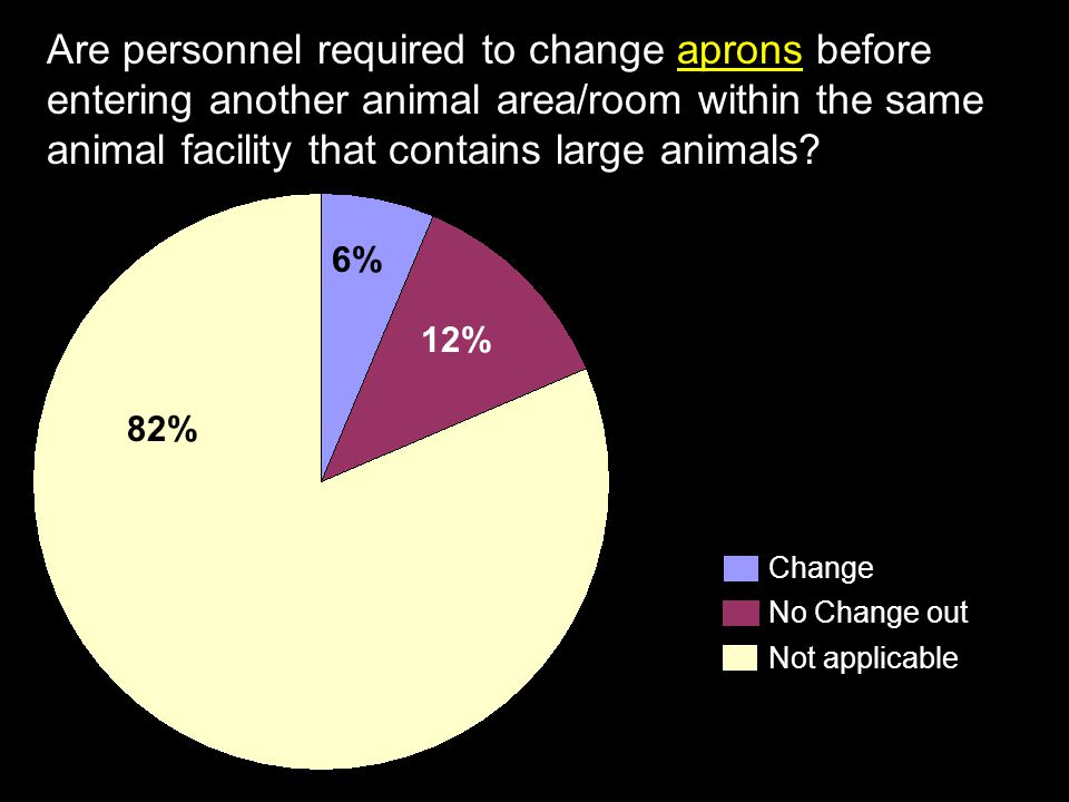 Are personnel required to change aprons before entering another animal area/room within the same animal facility that contains large animals
