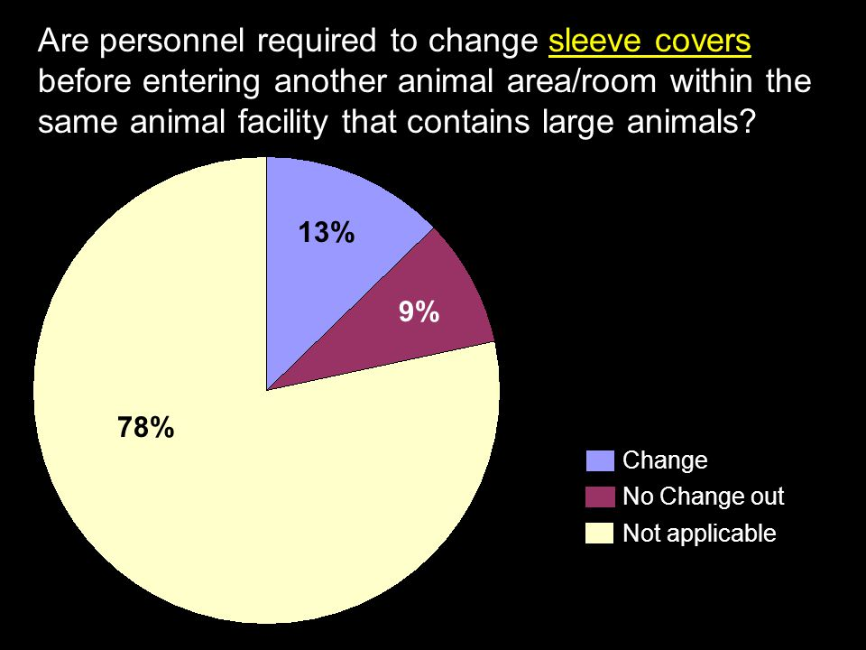 Are personnel required to change sleeve covers before entering another animal area/room within the same animal facility that contains large animals