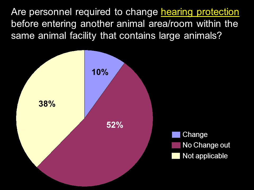 Are personnel required to change hearing protection before entering another animal area/room within the same animal facility that contains large animals