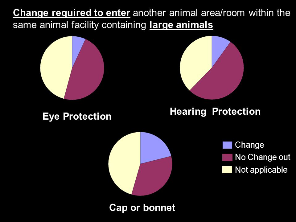Change required to enter another animal area/room within the same animal facility containing large animals