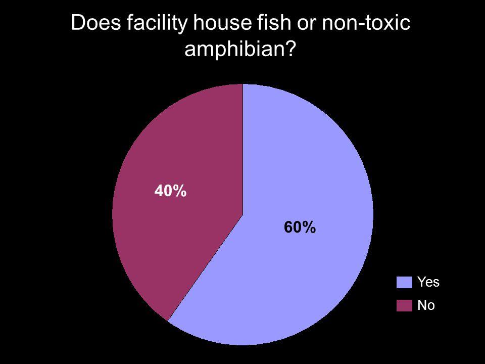 Does facility house fish or non-toxic amphibian