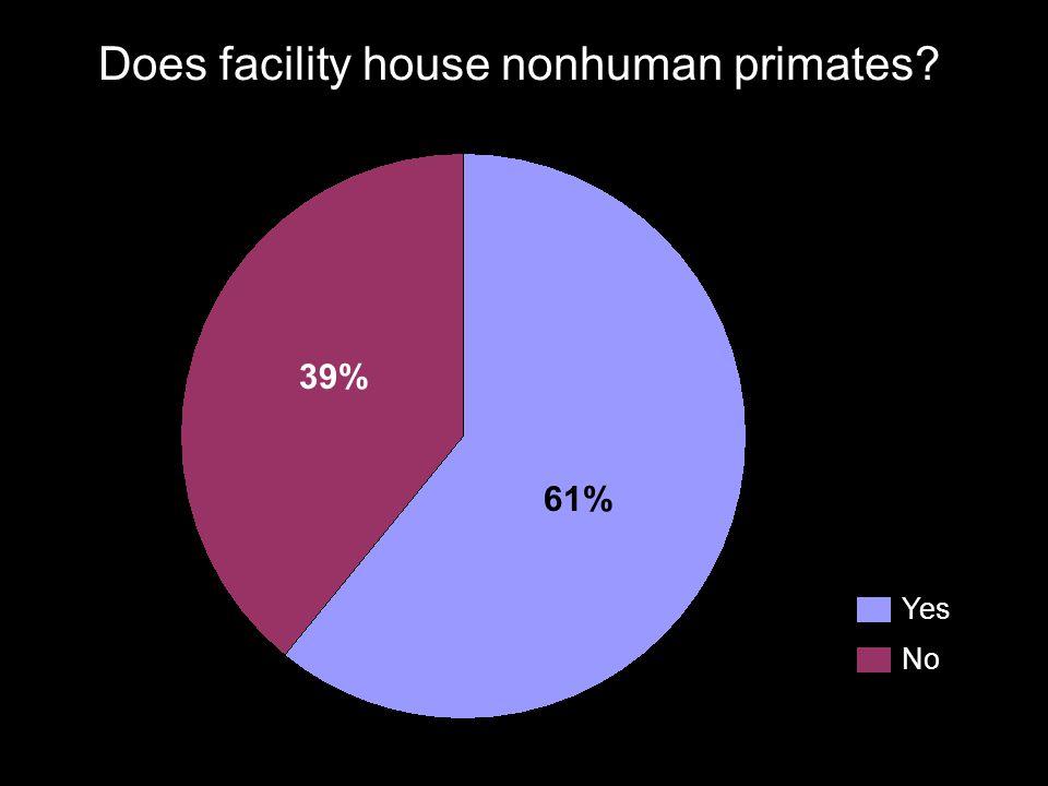 Does facility house nonhuman primates