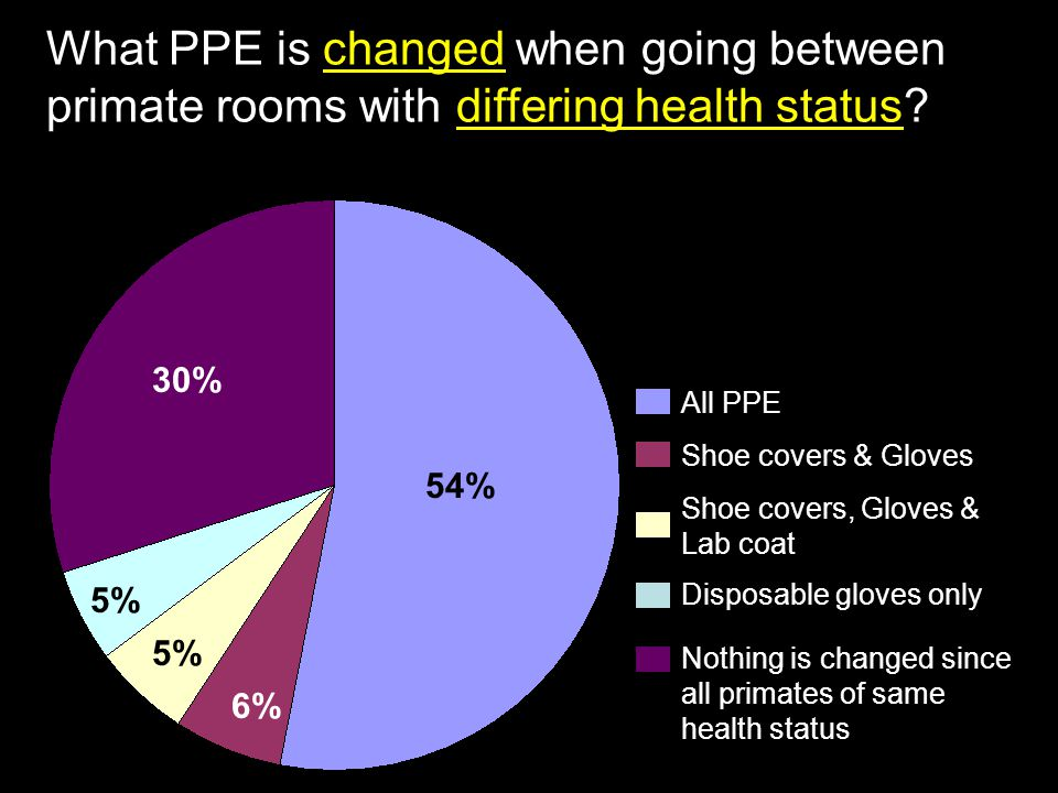 What PPE is changed when going between primate rooms with differing health status