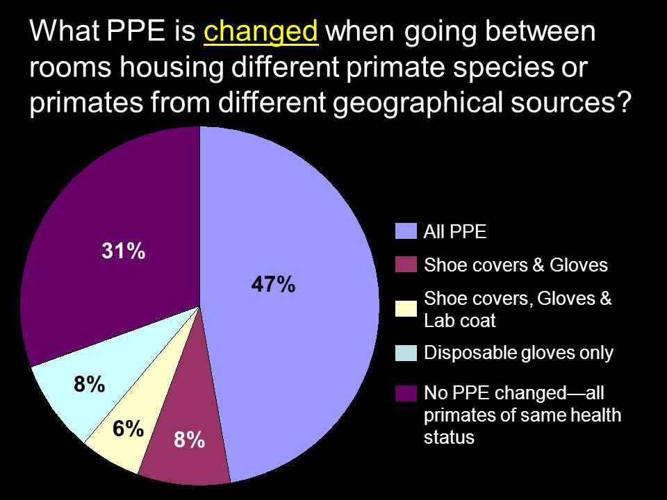 What PPE is changed when going between rooms housing different primate species or primates from different geographical sources