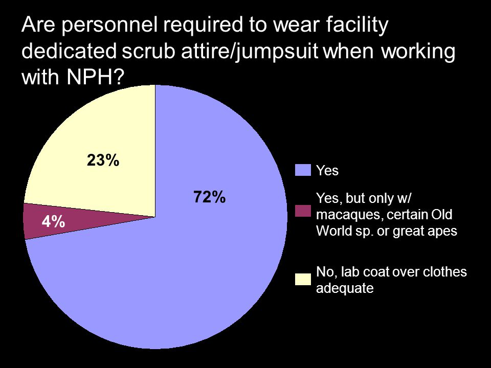 Are personnel required to wear facility dedicated scrub attire/jumpsuit when working with NPH
