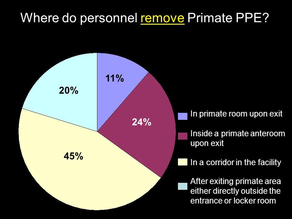 Where do personnel remove Primate PPE