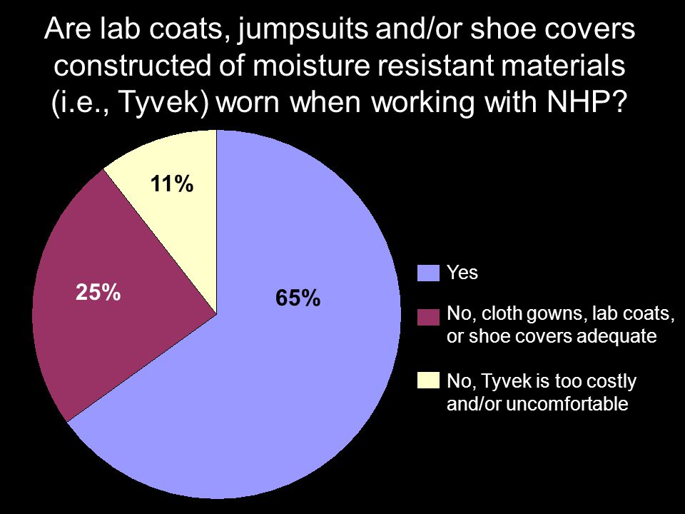 Are lab coats, jumpsuits and/or shoe covers constructed of moisture resistant materials (i.e., Tyvek) worn when working with NHP