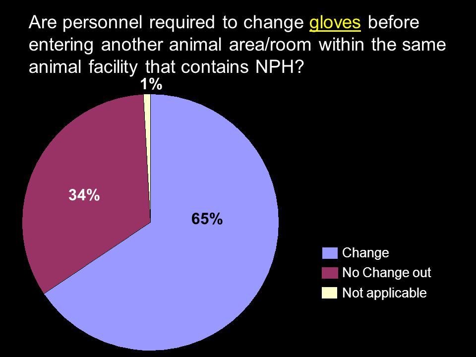 Are personnel required to change gloves before entering another animal area/room within the same animal facility that contains NPH