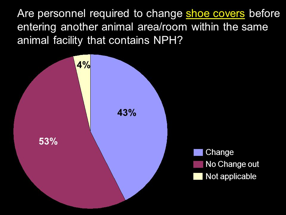 Are personnel required to change shoe covers before entering another animal area/room within the same animal facility that contains NPH