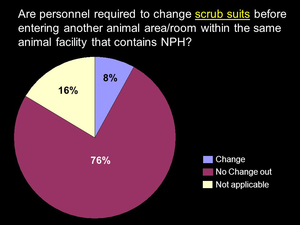 Are personnel required to change scrub suits before entering another animal area/room within the same animal facility that contains NPH