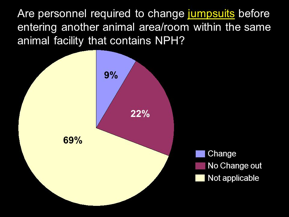 Are personnel required to change jumpsuits before entering another animal area/room within the same animal facility that contains NPH