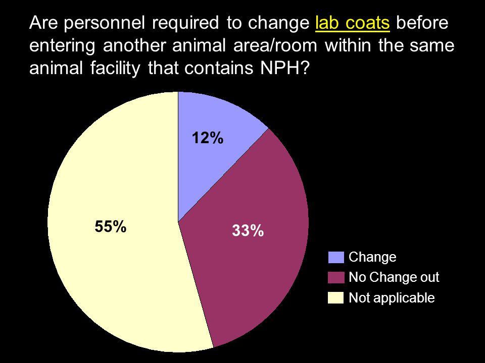 Are personnel required to change lab coats before entering another animal area/room within the same animal facility that contains NPH