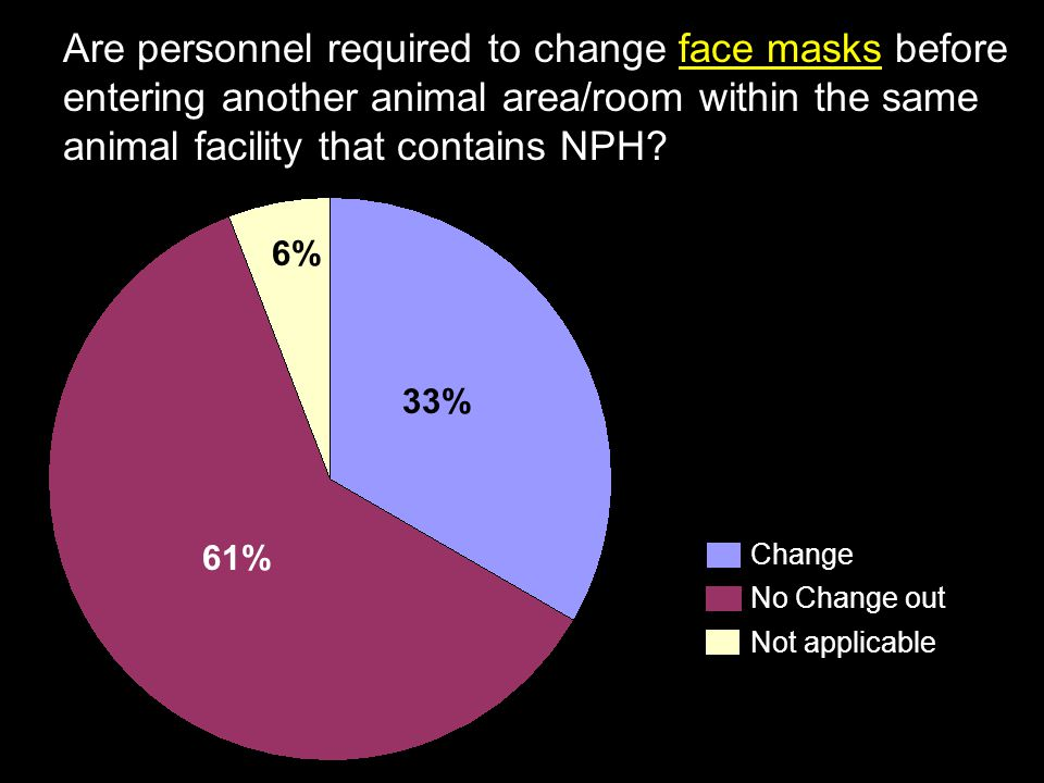 Are personnel required to change face masks before entering another animal area/room within the same animal facility that contains NPH