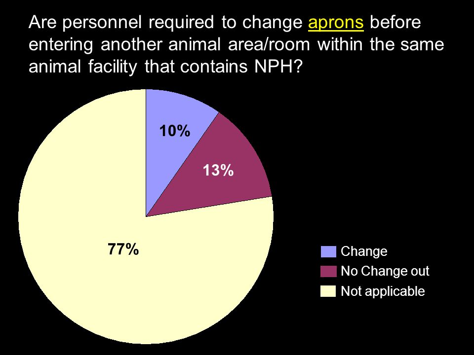 Are personnel required to change aprons before entering another animal area/room within the same animal facility that contains NPH