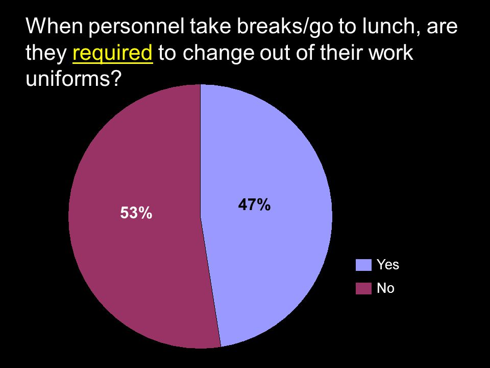 When personnel take breaks/go to lunch, are they required to change out of their work uniforms