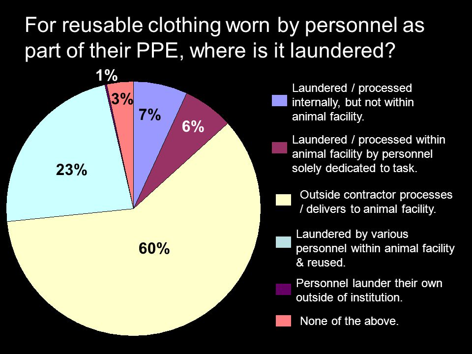 For reusable clothing worn by personnel as part of their PPE, where is it laundered