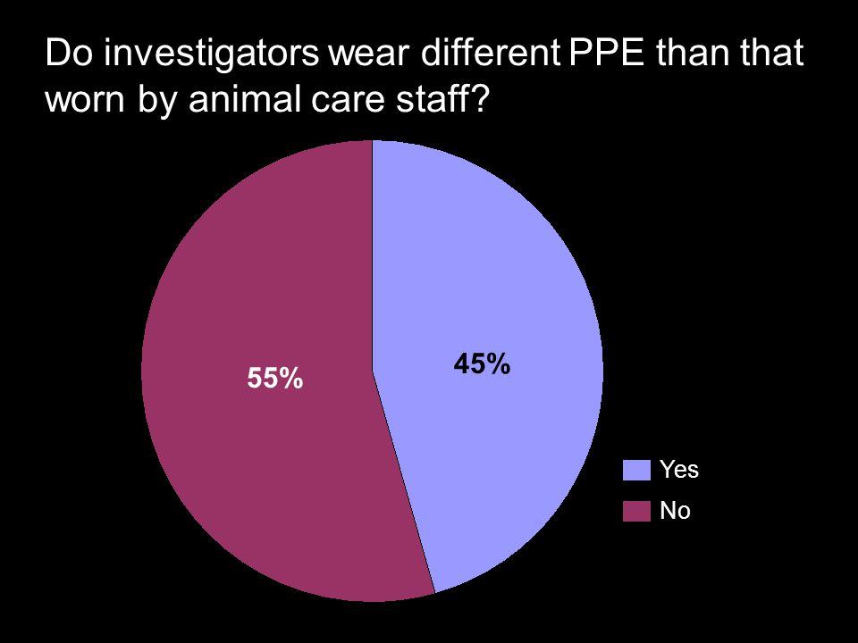 Do investigators wear different PPE than that worn by animal care staff