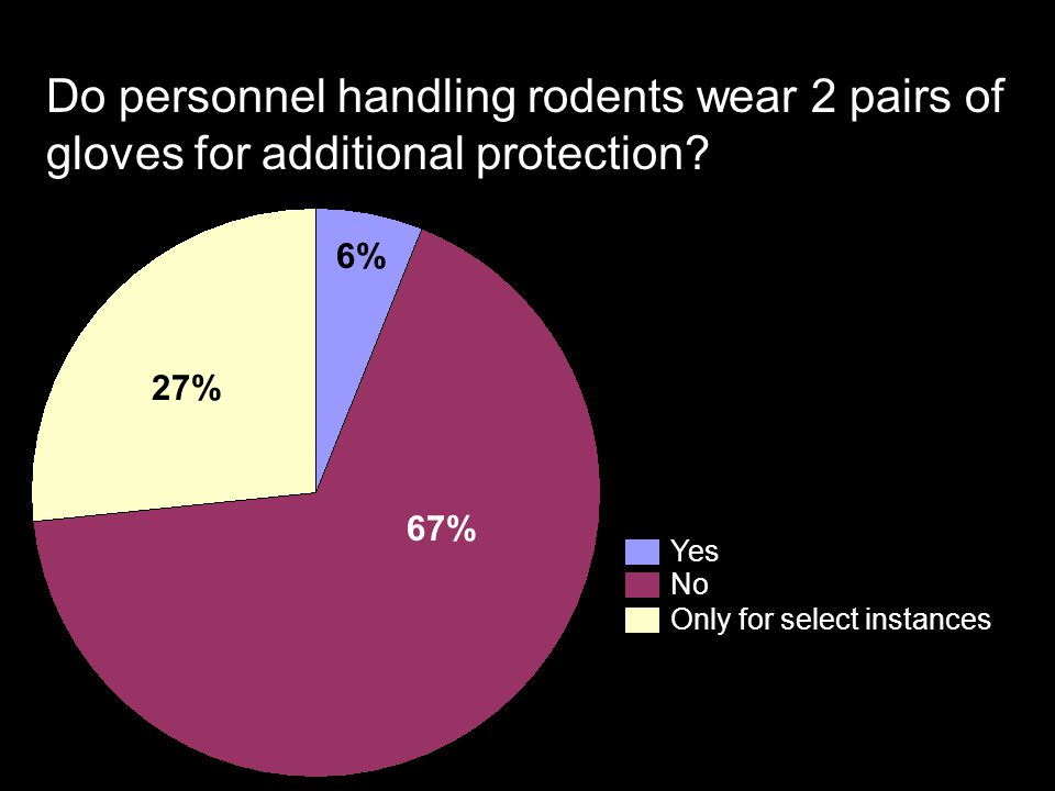 Do personnel handling rodents wear 2 pairs of gloves for additional protection