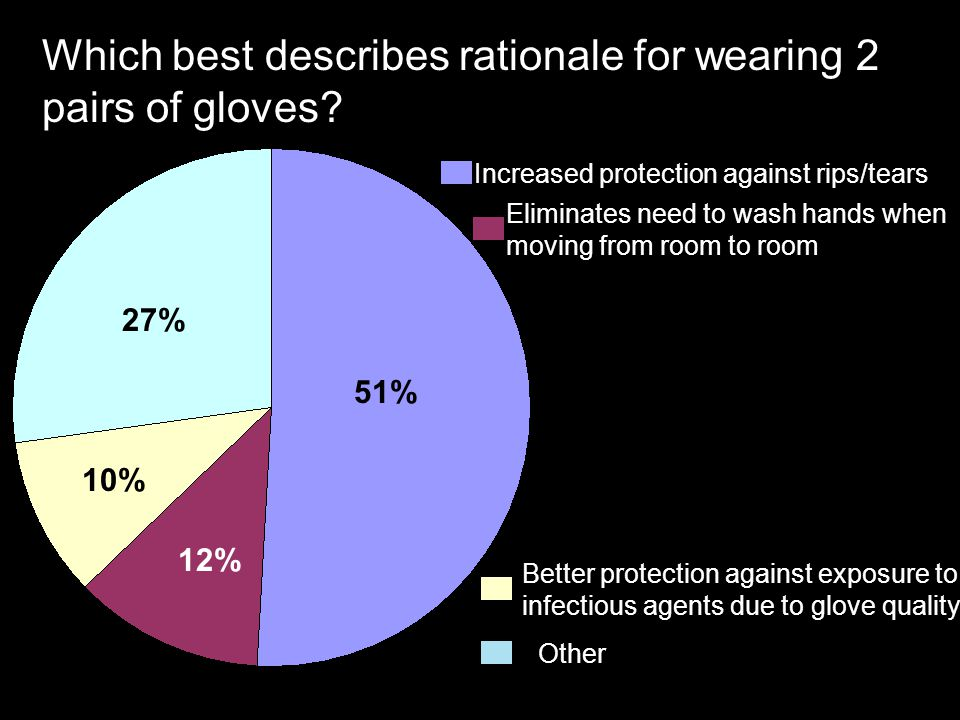 Which best describes rationale for wearing 2 pairs of gloves