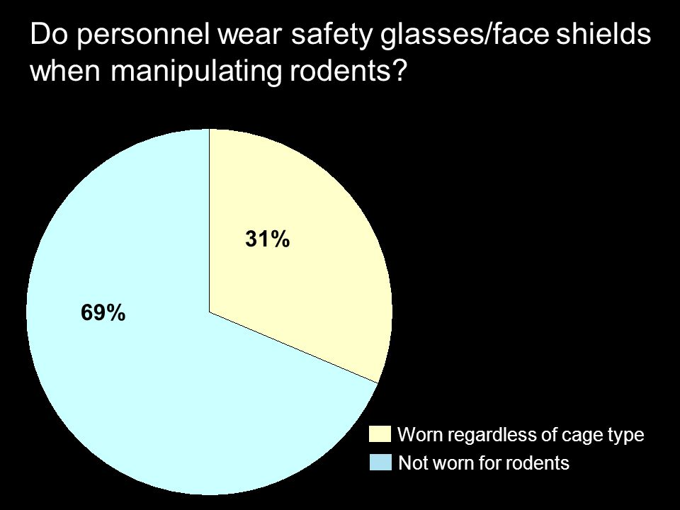 Do personnel wear safety glasses/face shields when manipulating rodents