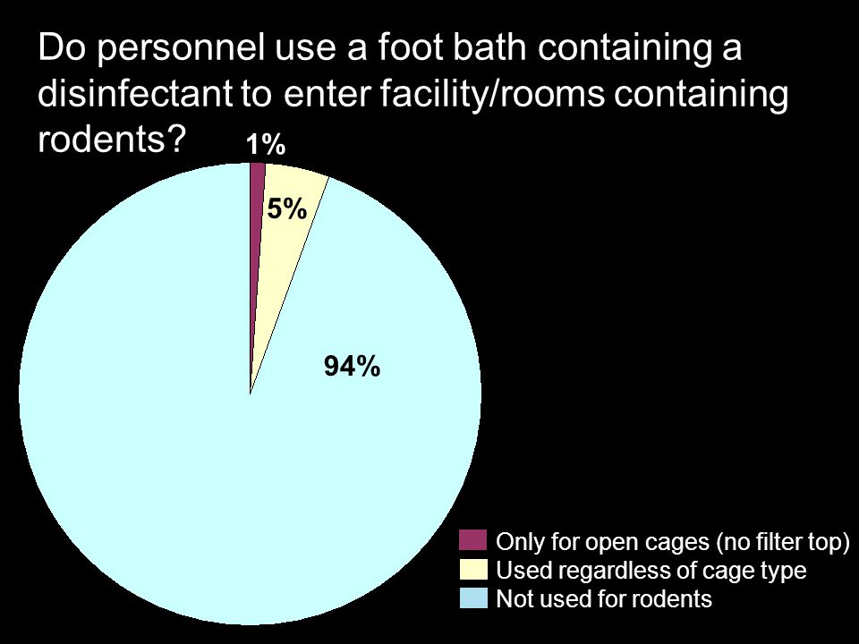 Do personnel use a foot bath containing a disinfectant to enter facility/rooms containing rodents