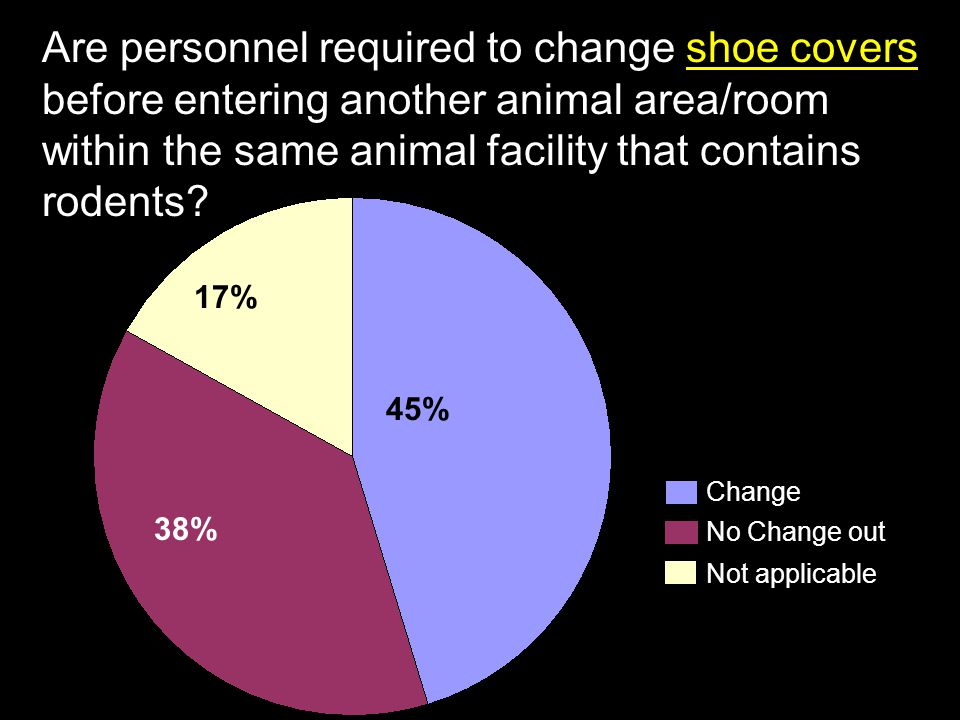 Are personnel required to change shoe covers before entering another animal area/room within the same animal facility that contains rodents