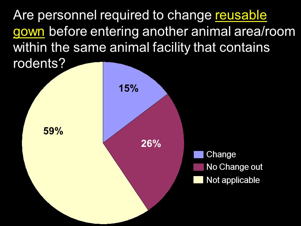 Are personnel required to change reusable gown before entering another animal area/room within the same animal facility that contains rodents