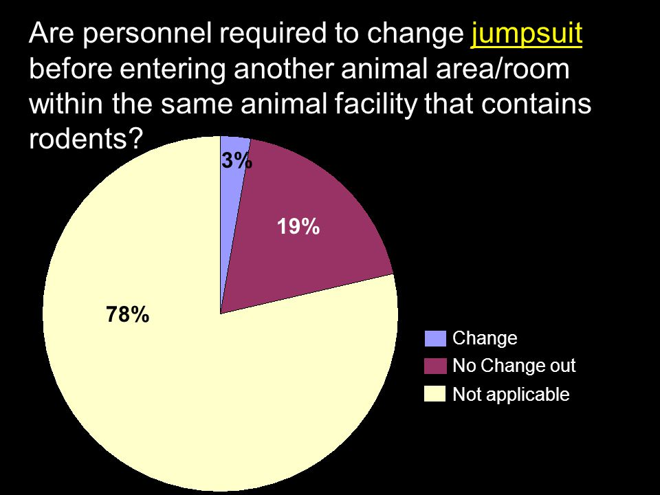 Are personnel required to change jumpsuit before entering another animal area/room within the same animal facility that contains rodents