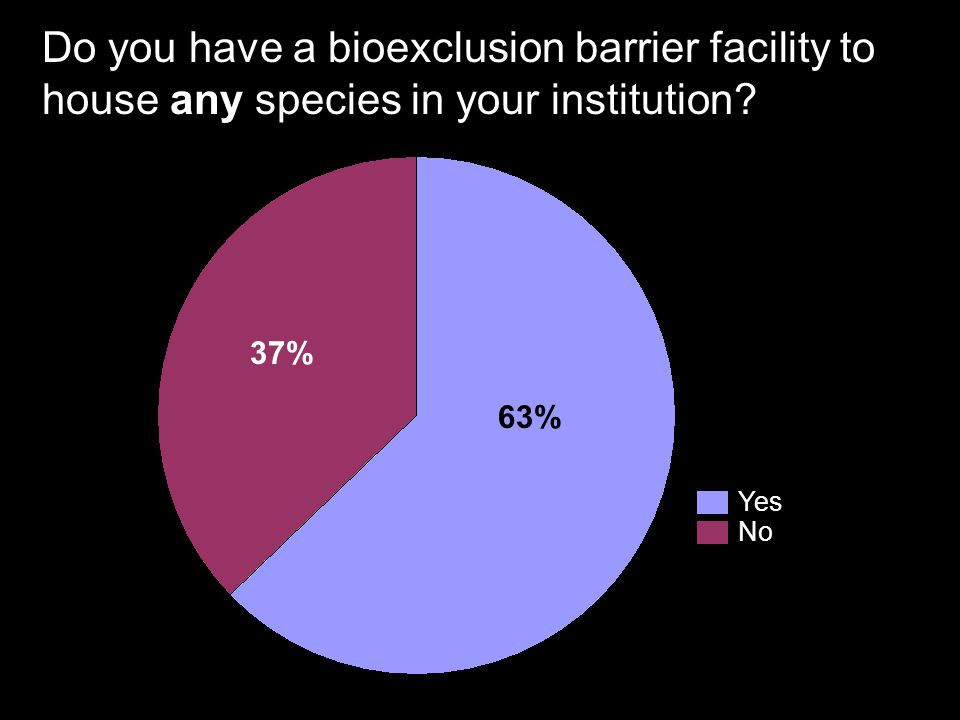 Do you have a bioexclusion barrier facility to house any species in your institution
