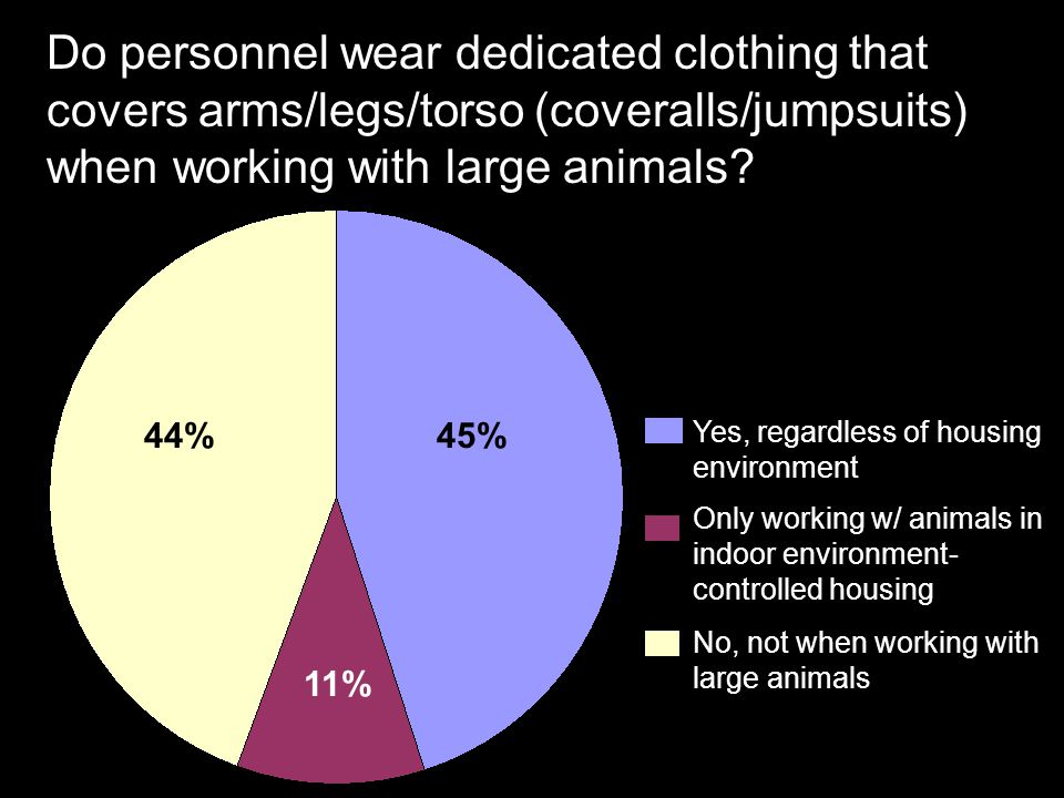 Do personnel wear dedicated clothing that covers arms/legs/torso (coveralls/jumpsuits) when working with large animals