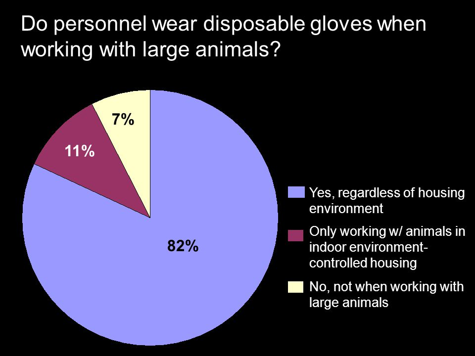 Do personnel wear disposable gloves when working with large animals