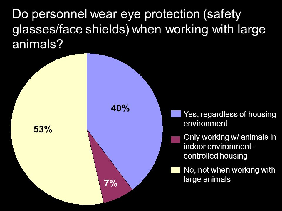 Do personnel wear eye protection (safety glasses/face shields) when working with large animals