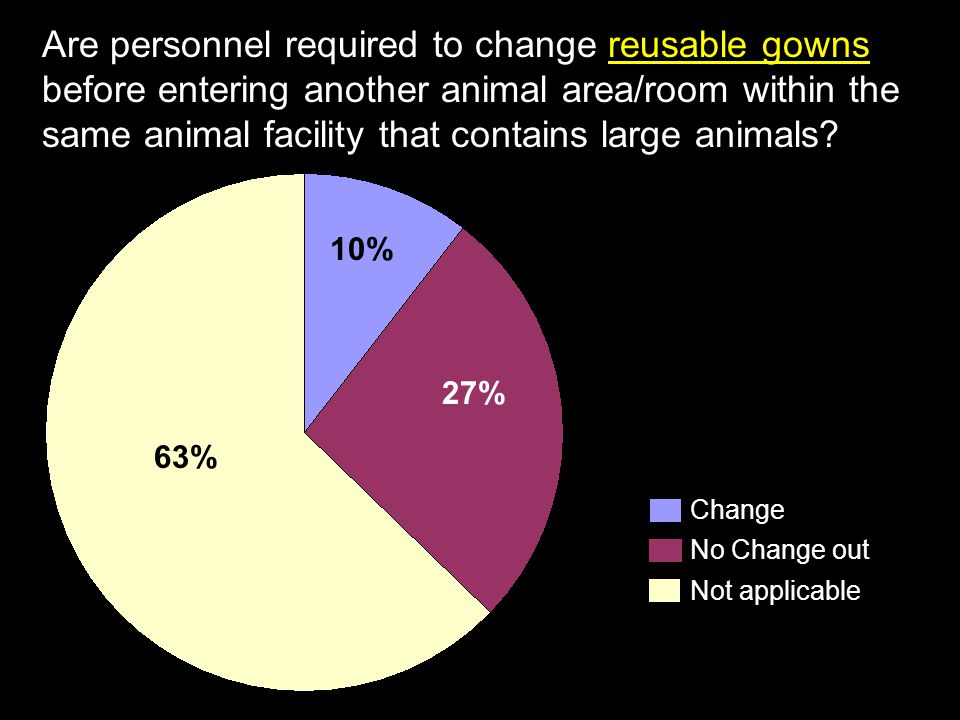Are personnel required to change reusable gowns before entering another animal area/room within the same animal facility that contains large animals