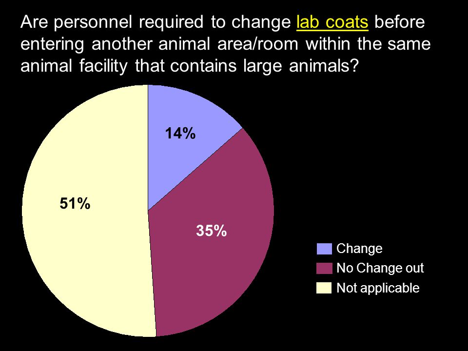 Are personnel required to change lab coats before entering another animal area/room within the same animal facility that contains large animals
