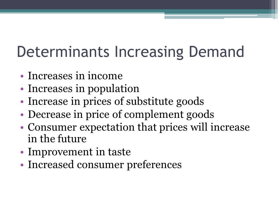 Determinants Increasing Demand