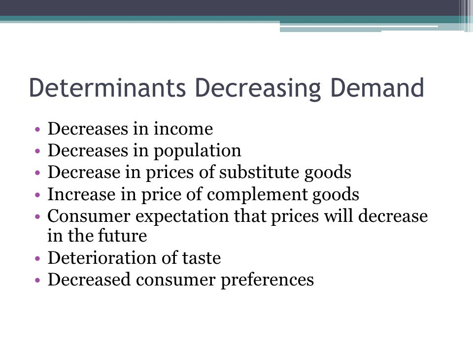Determinants Decreasing Demand