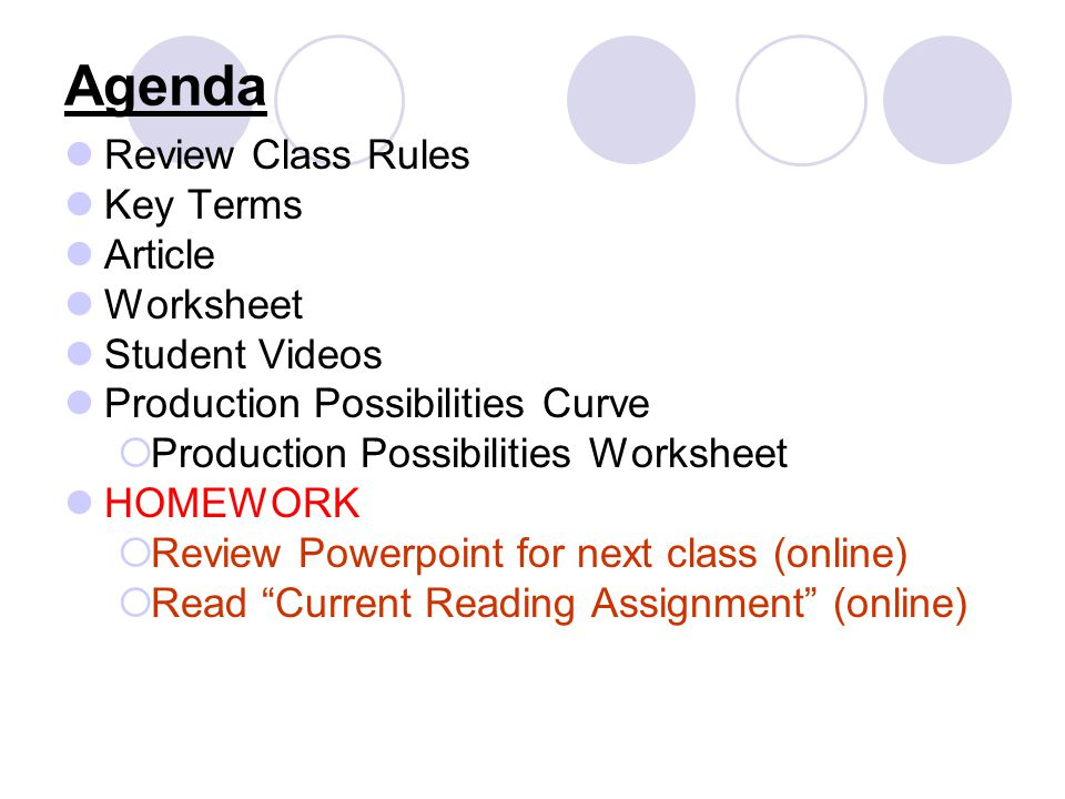 Agenda Review Class Rules Key Terms Article Worksheet Student Videos