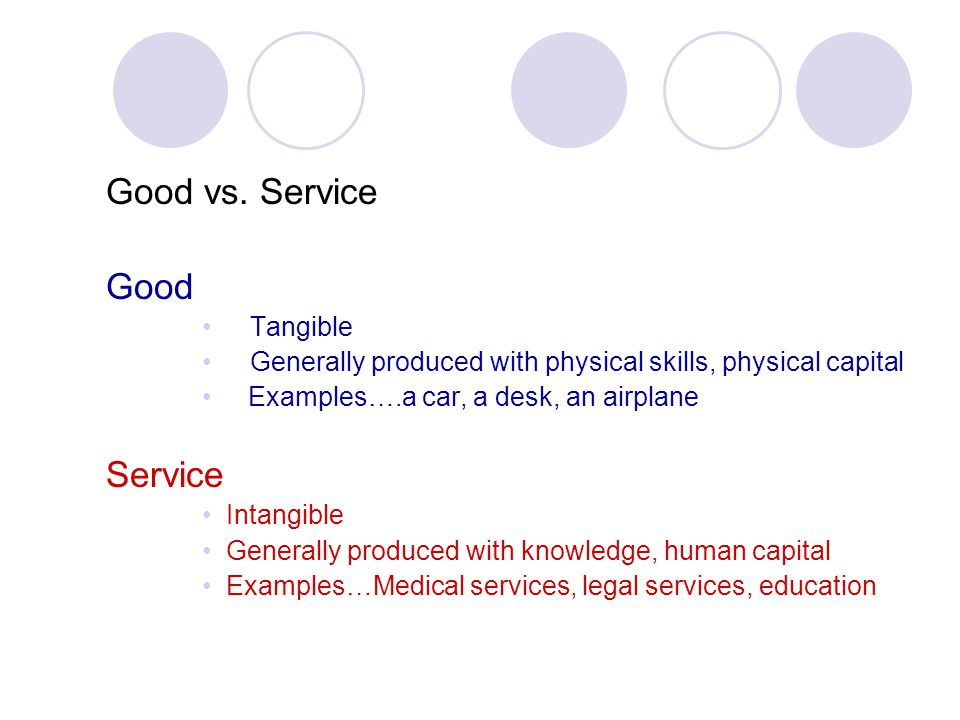Good vs. Service Good Service Tangible