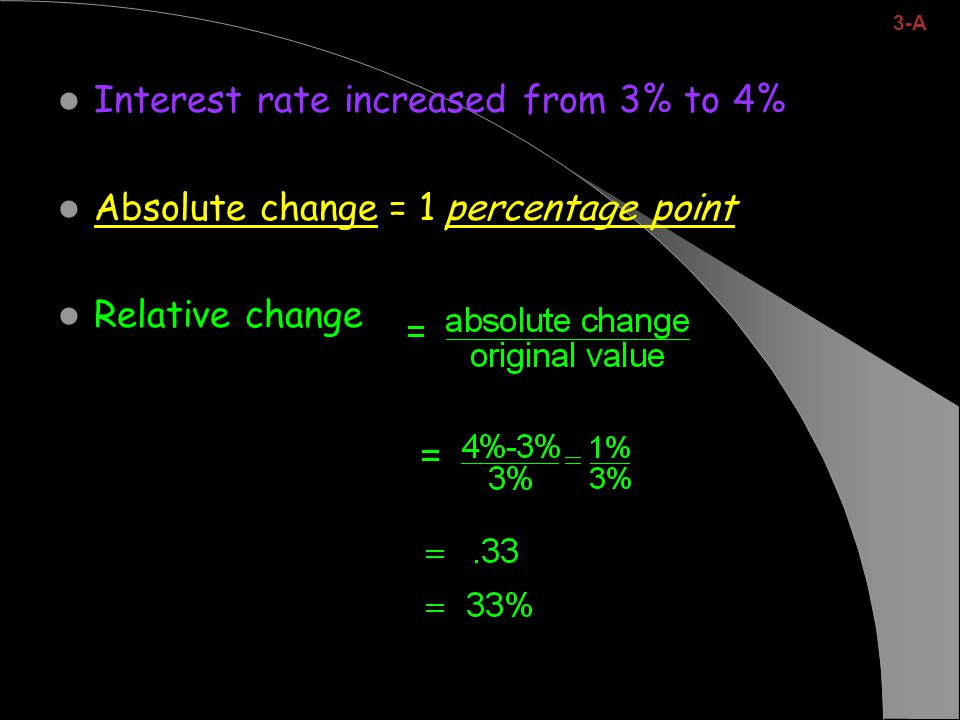 Interest rate increased from 3% to 4%