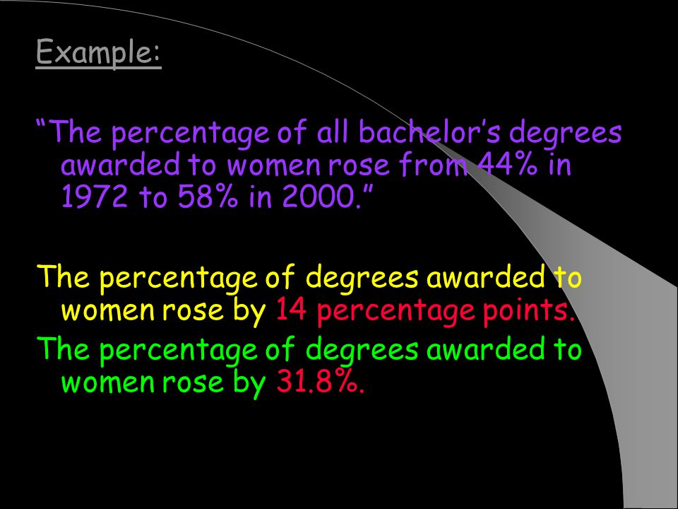Example: The percentage of all bachelor's degrees awarded to women rose from 44% in 1972 to 58% in 2000.