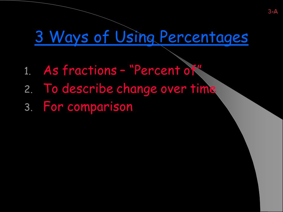 3 Ways of Using Percentages