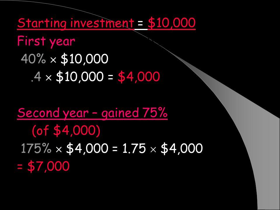 Starting investment = $10,000