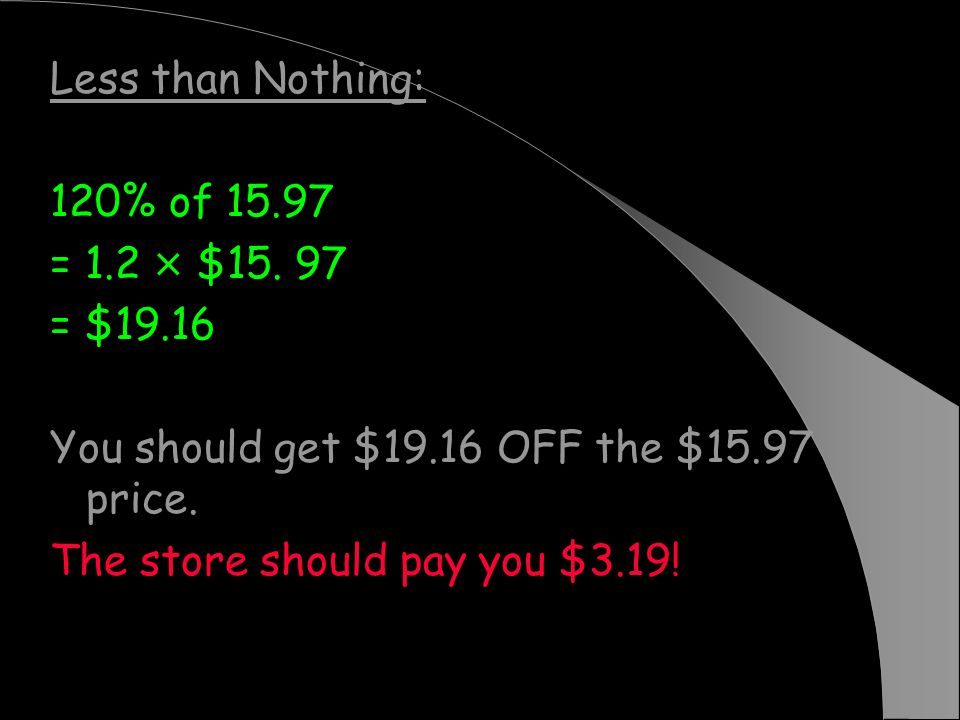 Less than Nothing: 120% of 15.97. = 1.2 × $15. 97. = $19.16. You should get $19.16 OFF the $15.97 price.