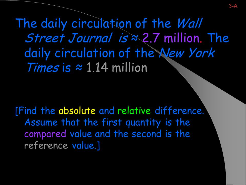 3-A The daily circulation of the Wall Street Journal is ≈ 2.7 million. The daily circulation of the New York Times is ≈ 1.14 million.