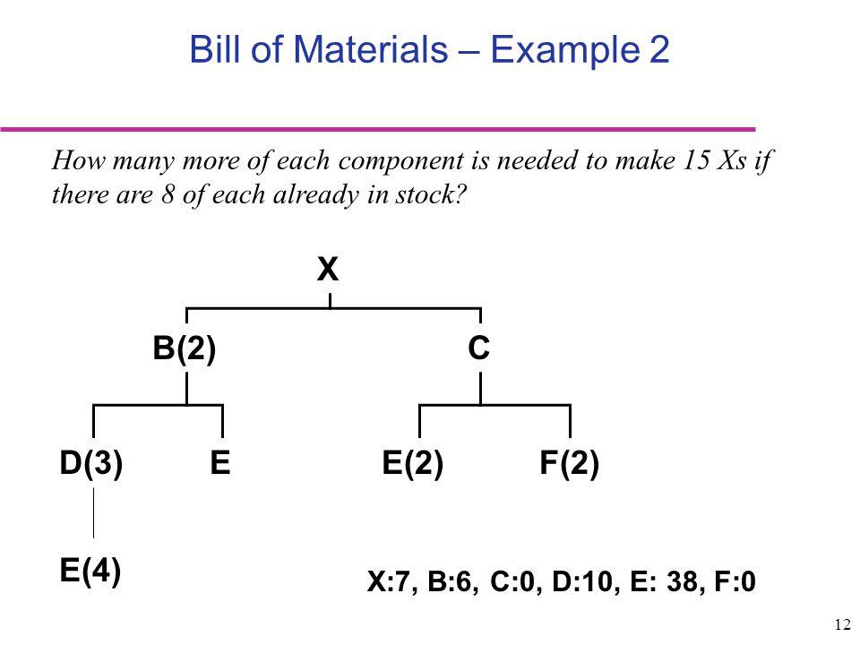 Bill of Materials – Example 2