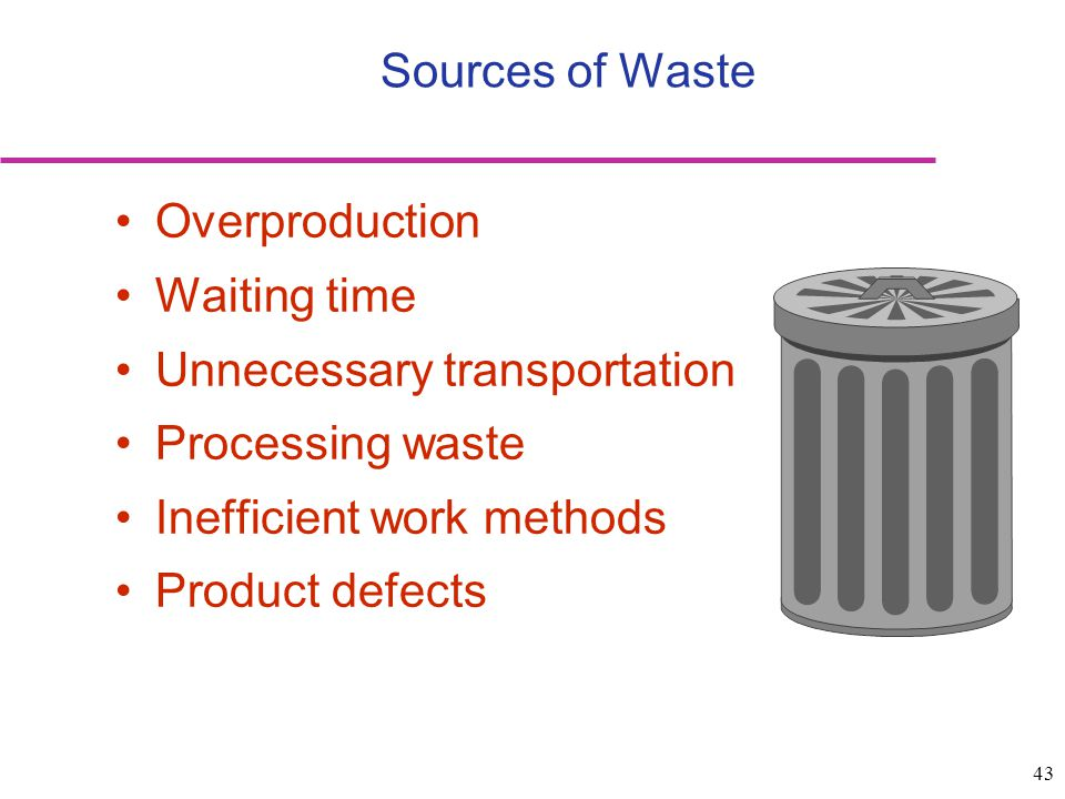 Sources of Waste Overproduction. Waiting time. Unnecessary transportation. Processing waste. Inefficient work methods.